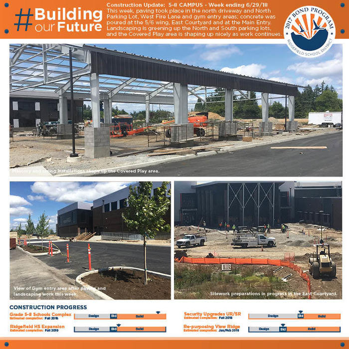 Weekly construction update  for 5-8 campus 6/29/18