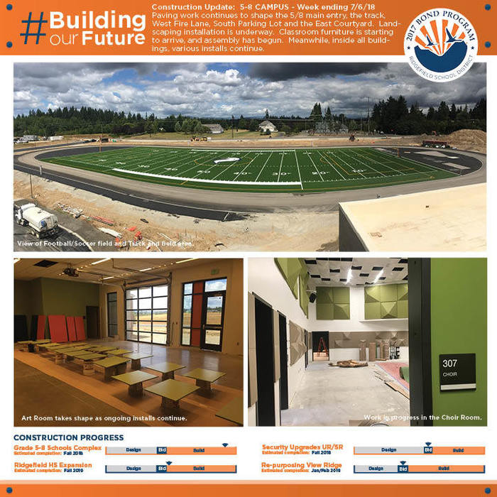 Weekly construction update 7/6/18 of 5-8 campus