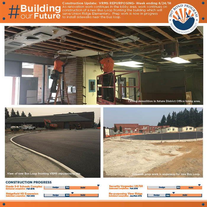 Weekly construction update for week ending 8/24/18 for VRMS Repurposing