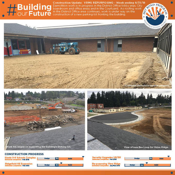 Weekly construction update 8/31/18 VRMS Repurposing