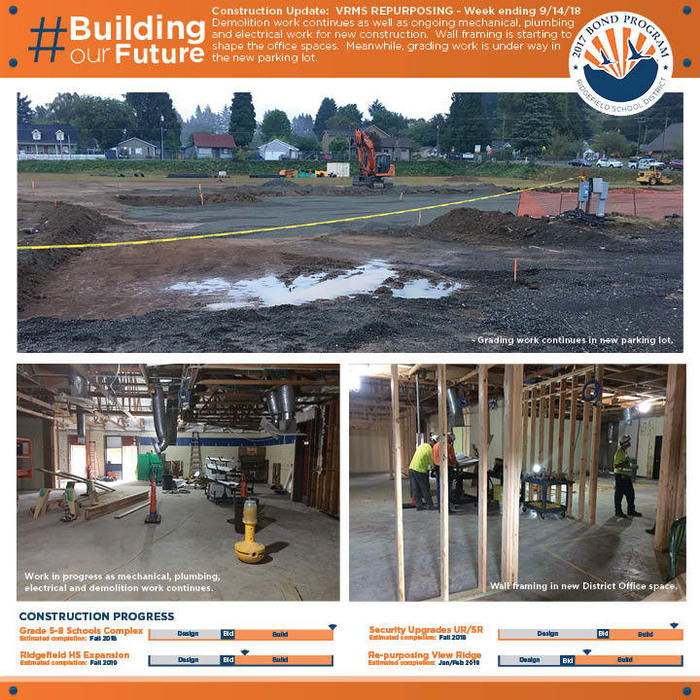 Weekly construction update 9/14/18 for VRMS Repurposing