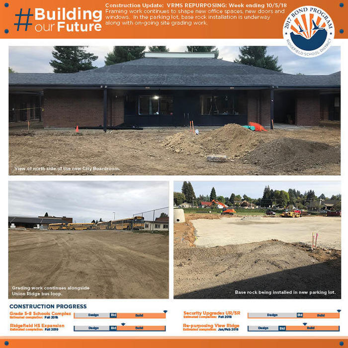 Weekly construction update 10/5/18 VRMS Repurposing