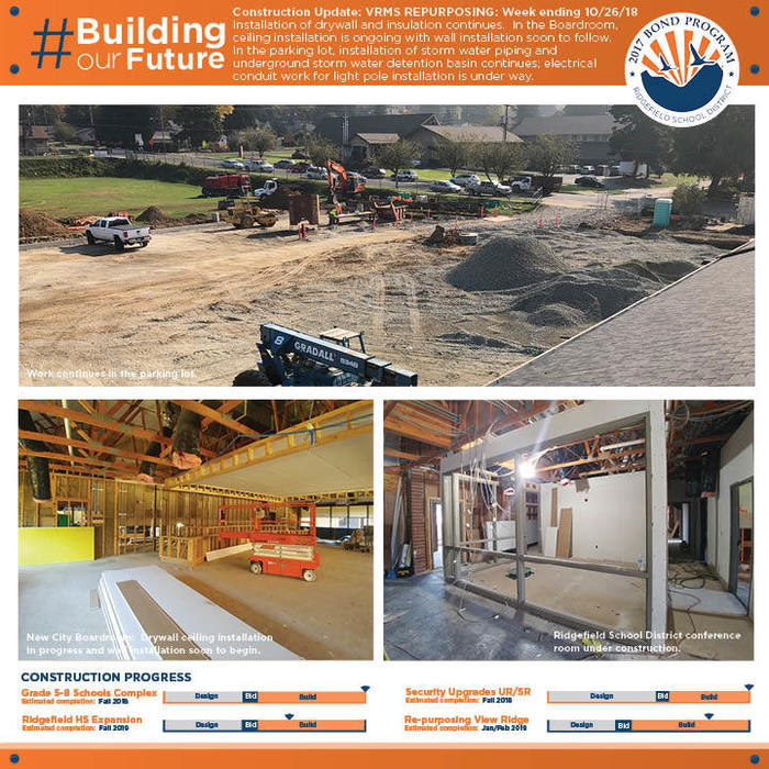 Weekly construction update for week ending 10/26/18 for VRMS Repurposing Project