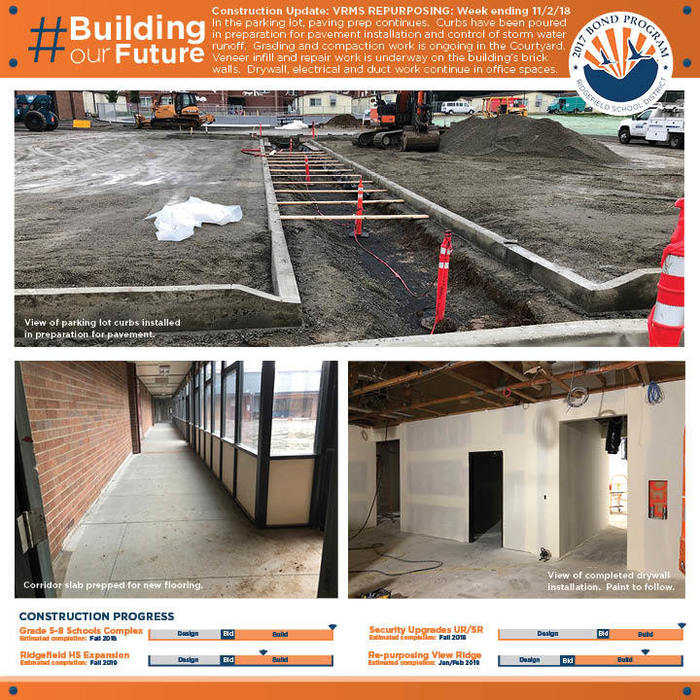 Weekly construction update 11/2/18 for VRMS Repurposing