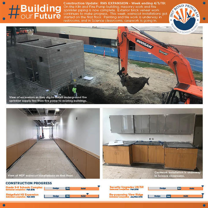 Weekly construction update for week ending 4/5/19 for RHS Expansion projectg