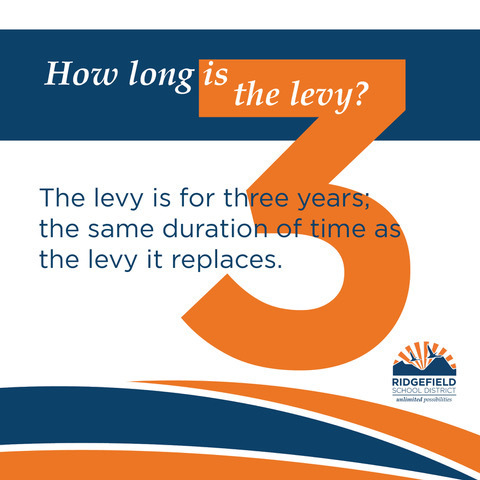 Levy FAQ:  How long is the levy?