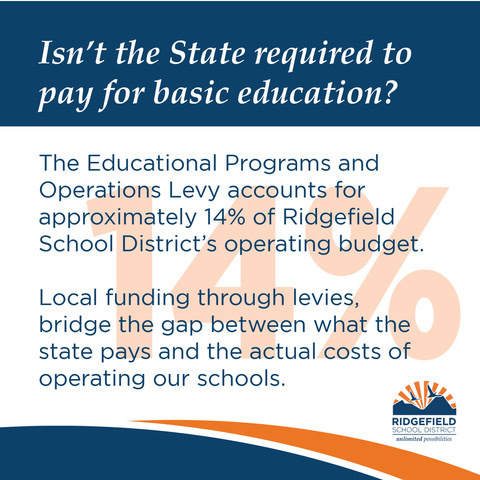 Levy meme #2:  Isn't the state required to pay for basic education?