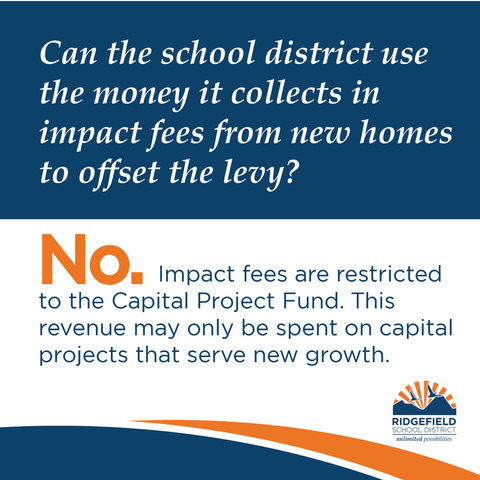 Levy meme #3:  Can the school district use the money it collects in impact fees from new home to offset the levy?