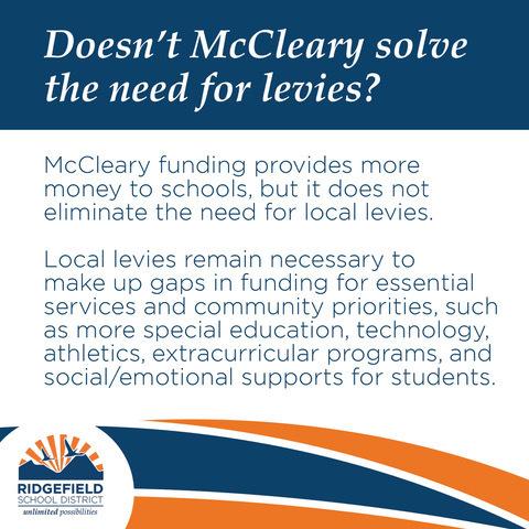 Levy meme #4:  Doesn't McCleary solve the need for levies?