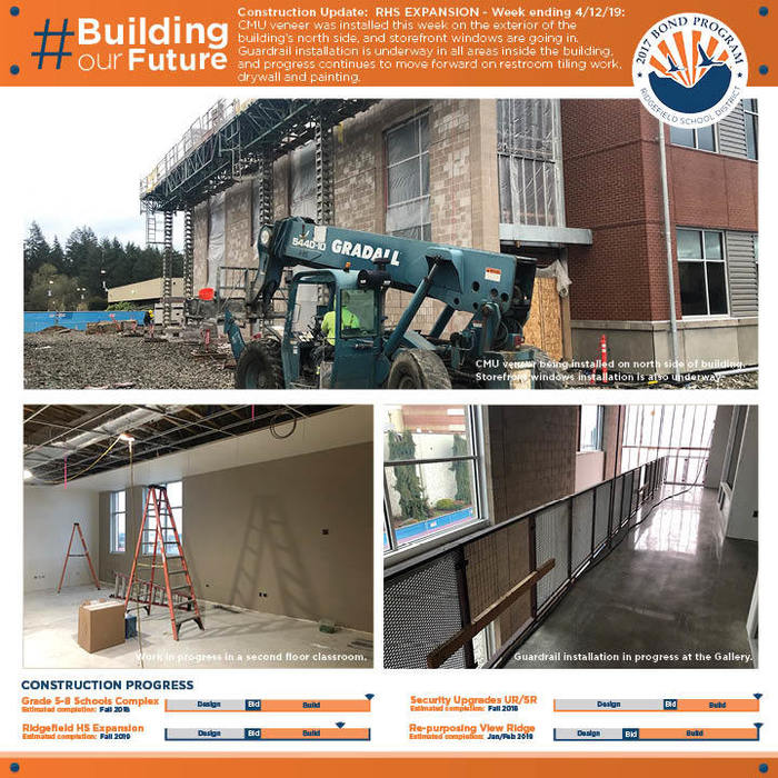 Weekly construction update for week ending 4/12/19 for RHS Expansion Project.