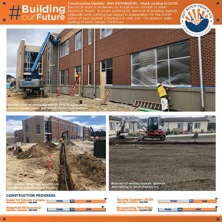 Weekly construction update for 6/21/19 for RHS Expansion Project.