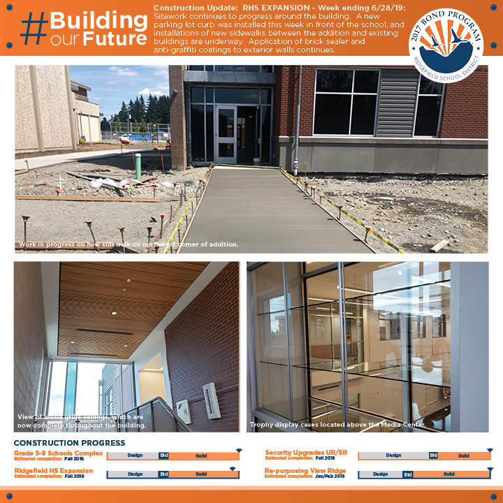 Weekly construction update for week ending 6/28/19 for RHS Expansion Project.