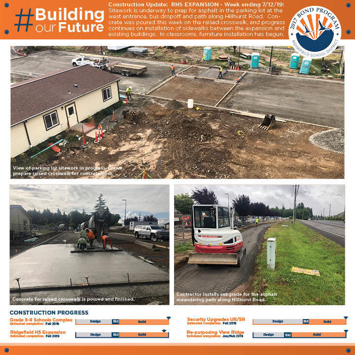 Weekly construction update for week ending 7/12/19 for RHS Expansion Project.