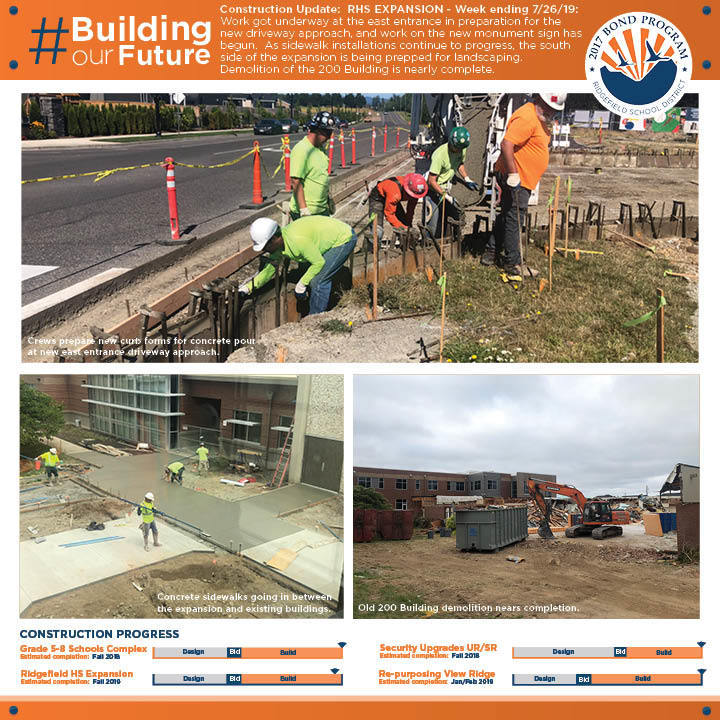 Weekly construction update for 7/26/19 for RHS Expansion Project.
