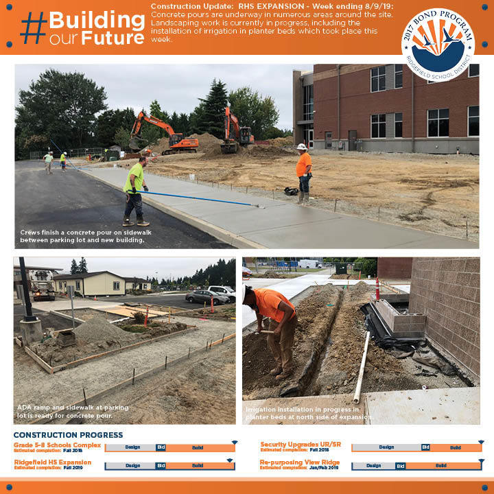 Weekly construction update for week ending 8/9/19 for RHS Expansion Project.