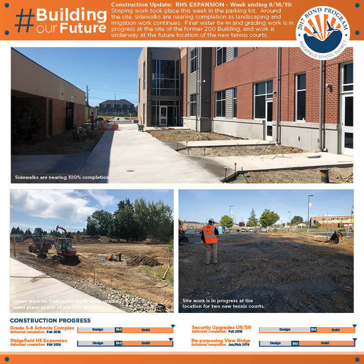 Weekly construction update for week ending 8/16/19 for RHS Expansion Project.