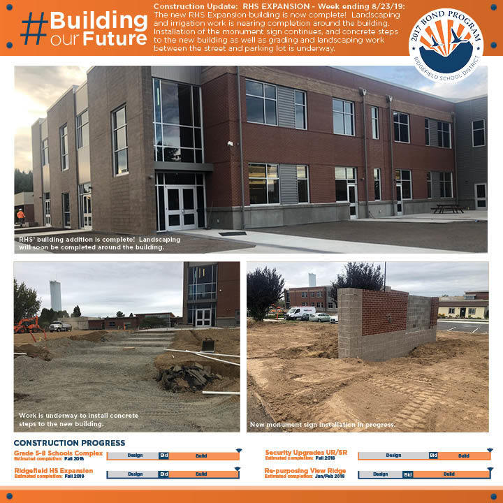 Weekly construction update for week ending 8/23/19 for RHS Expansion Project.