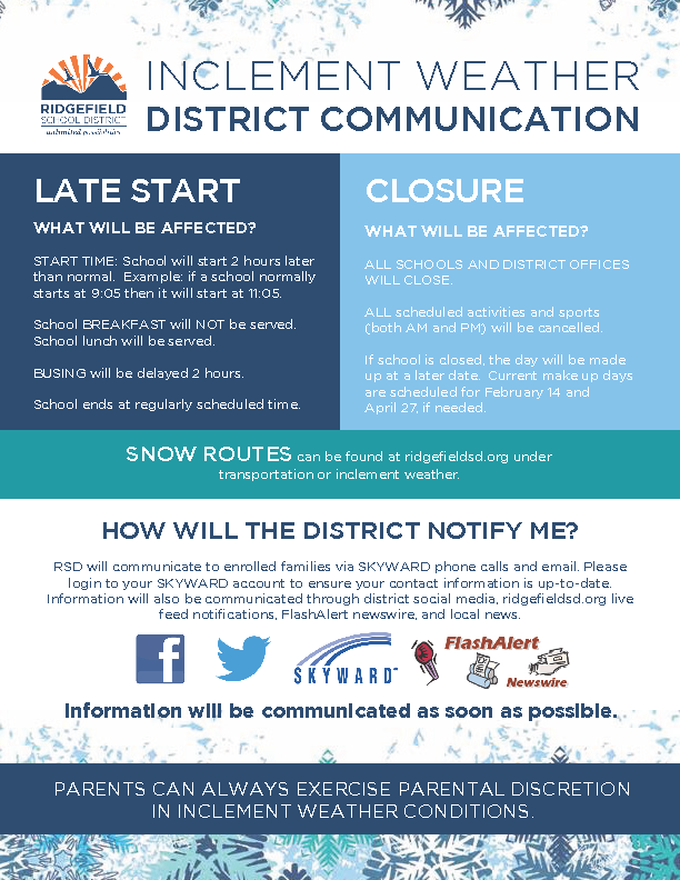 District Communications on Inclement Weather Days